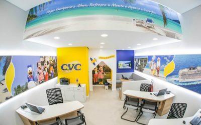 """Ação Da CVC Sobe Mais De 6% Após Alta """"modesta"""" Na Véspera; Aéreas E Bancos Caem, Enquanto E-commerce Avança"""